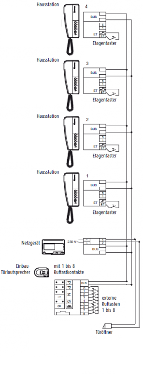 2 draht sprechanlagen bus technik elektro wandelt